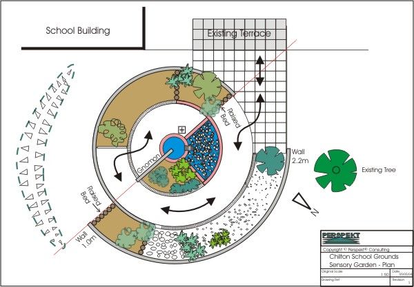 Index for Sensory garden designs